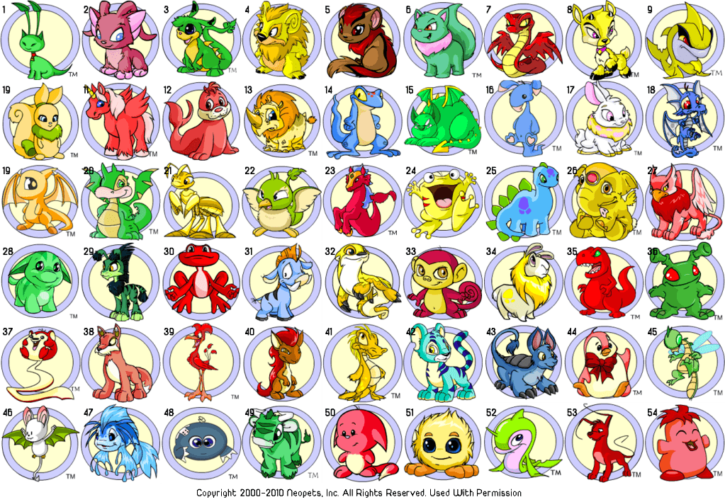 Lets Give Thanks 2017 Neopets Black Nerd Problems